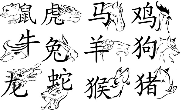 The 12 Animals Of The Chinese Zodiac Mandarin House